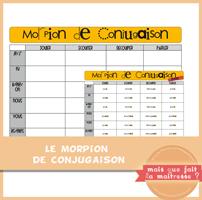 Jeu De Conjugaison Le Morpion